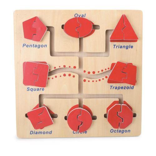 Joc de coordonare si motricitate - Formele - Jucarii copilasi - Jucarii motricitate