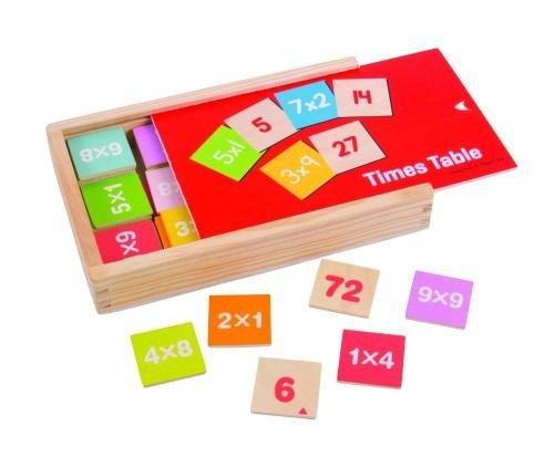 Jocul inmultirilor - Jocuri pentru copii - Jocuri matematica