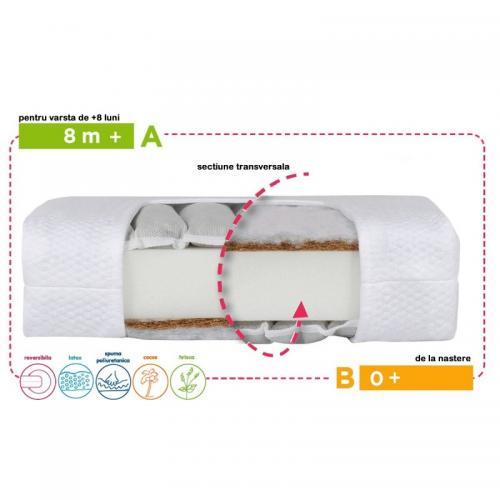Set promo saltea cocos spuma poliuretanica hrisca Komfort Lux 120/60 cm - Camera bebelusului - Saltea patut